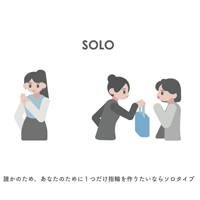 【ジャムホームメイド(JAMHOMEMADE)】K18イエローゴールド SLIM / ソロリング